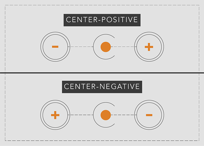 Center positive center negative ultimate guide to guitar pedal power