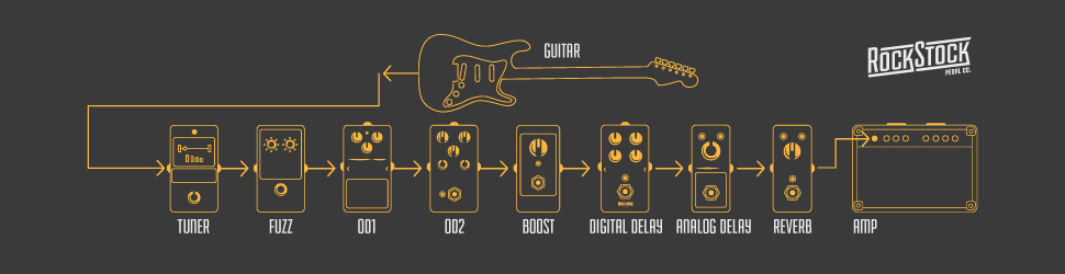 large pedalboard signal chain example Rock Stock The Ultimate Guide To Guitar Pedal Signal Chain